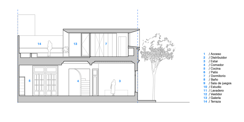 planos, Casa Vol, Estudio BaBo