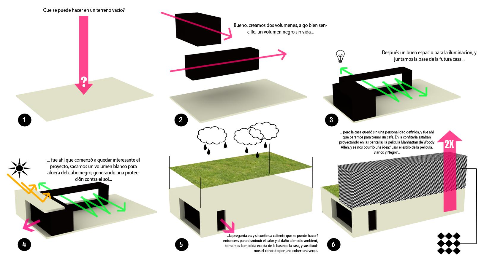 Casa UR.X.06, Urban Recycle, arquitectura, casas