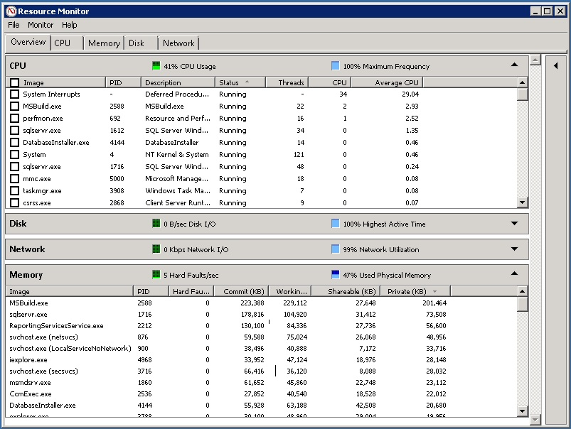 ddperf  measuring processor utilization and queuing delays in windows applications